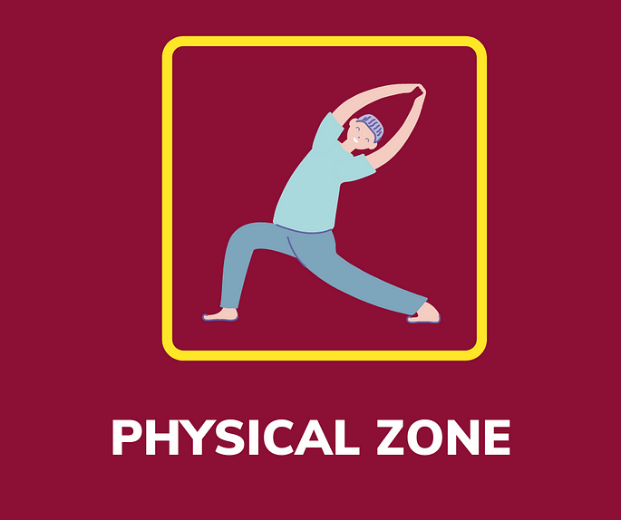 Physical Zone